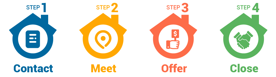 Sell Your Home In Four Easy Steps